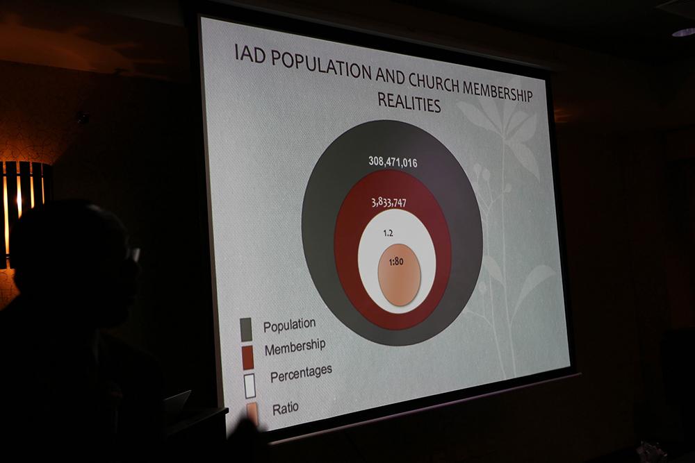 iadpopulation.jpg